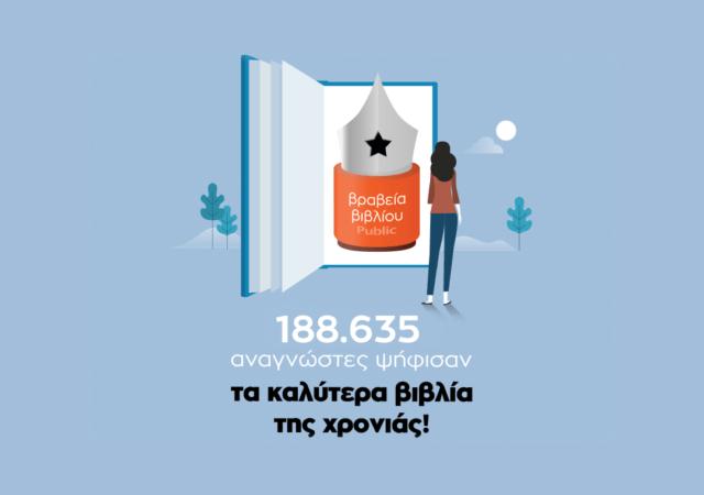 Βραβεία Βιβλίου Public 2020 - Η ανακοίνωση των μεγάλων νικητών! Με την ψήφο 188.635 αναγνωστών ολοκληρώθηκε για 7η χρονιά ο δημοφιλής θεσμός.